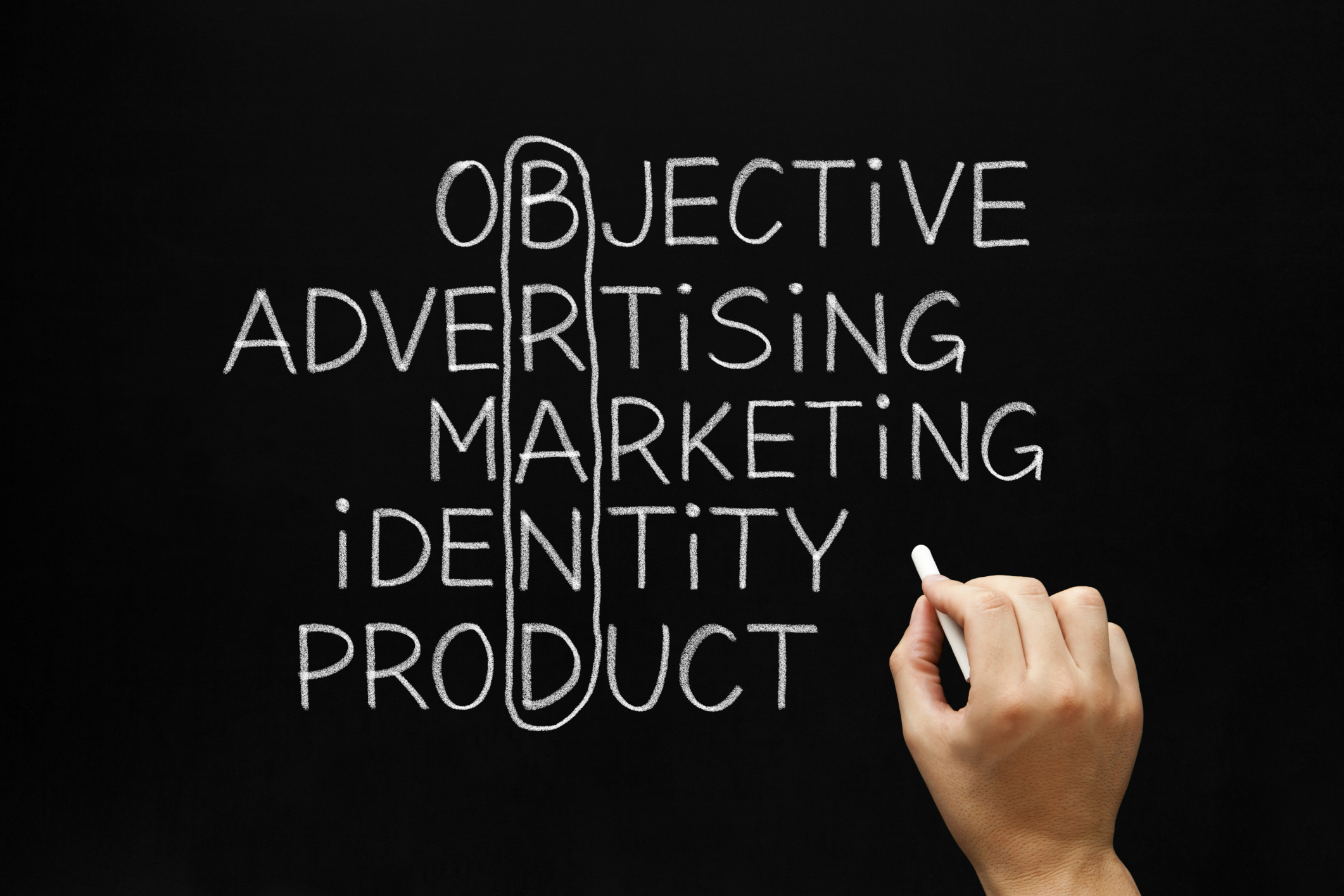 How The Digital Advertising and marketing Helps in Enterprise / Strategy of The Digital Advertising and marketing