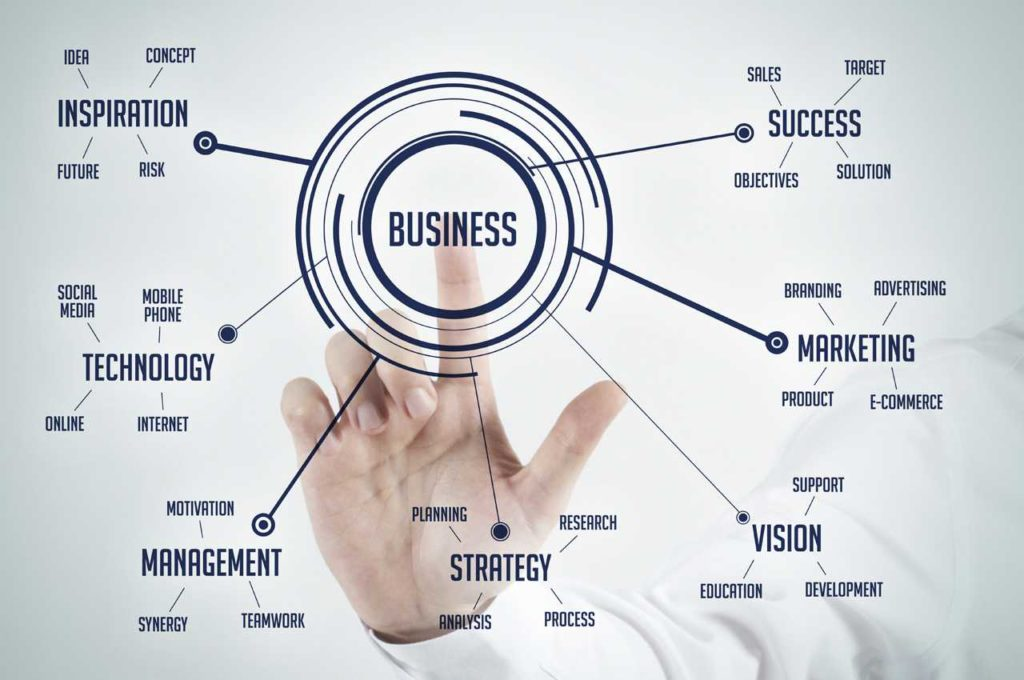Looking for Business Partner in Africa that Can Set Your Business to New Heights