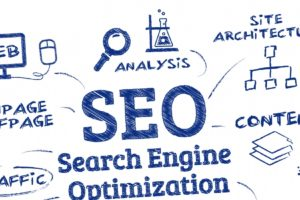 The Marketing Benefits of Efficiently Using SEO