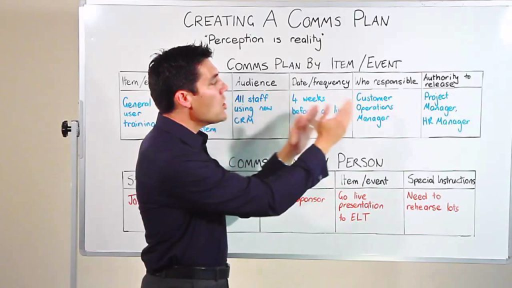 Whiteboards Make Communication More Effective…Now You Can Use Them Everywhere