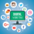 Benefits of Digital Marketing in Your Business